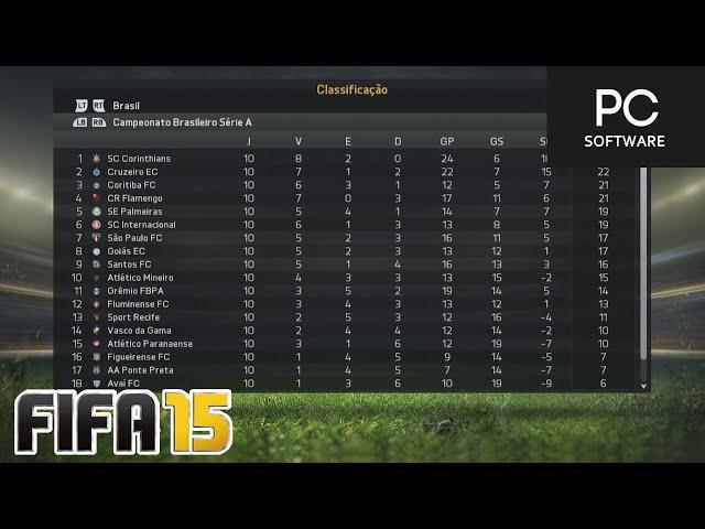 CURINTIA LIDER ??? - FIFA 15 - Modo Carreira Brasileirão #09 [PC]